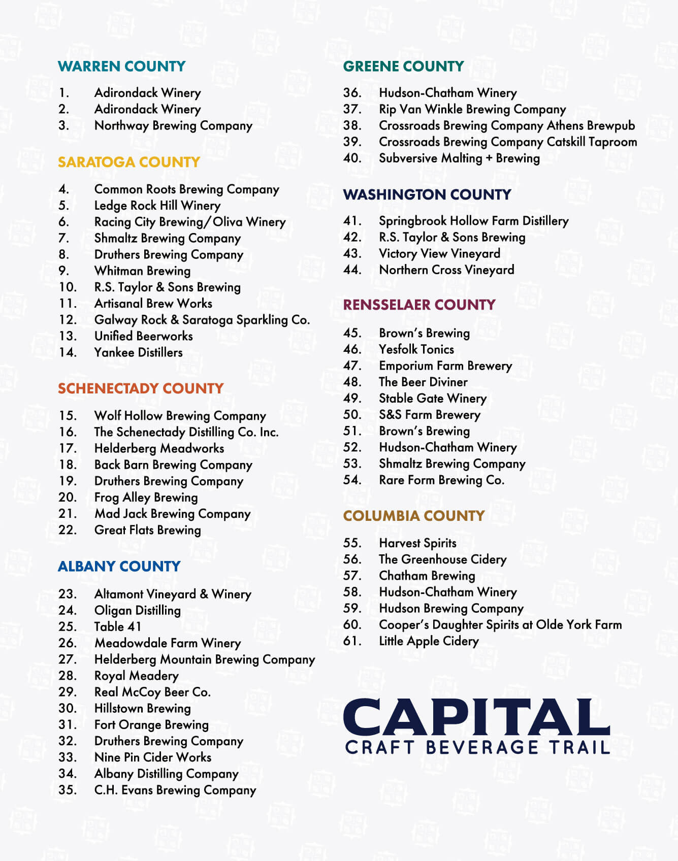 Capital Craft Beverage Trail Map List of Producers for 2020